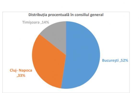 contributors.ro:  Un ordin de ministru și geografii academice